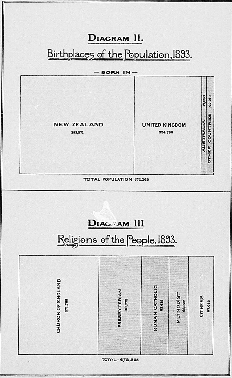 THE NEW ZEALAND OFFICIAL YEAR-BOOK, 1894